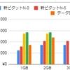 auガラホプランと新auピタットNの比較。データ通信するならピタットが安い